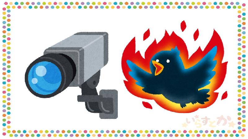 Twitter監視