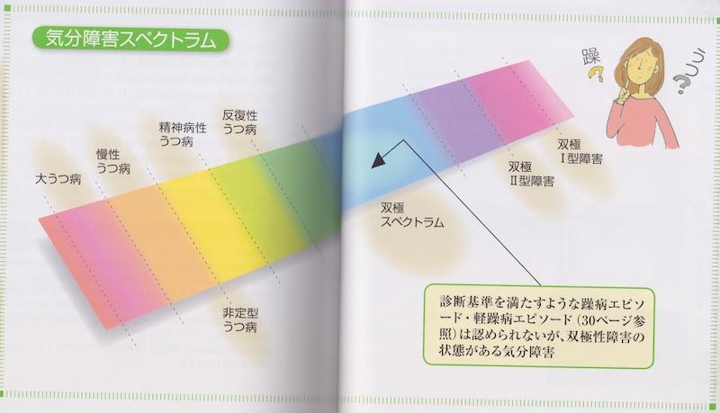 spectrum_utu_souutu