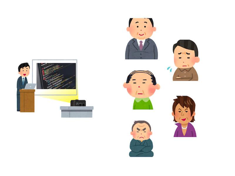 プレゼンテーションのプログラミングバージョン