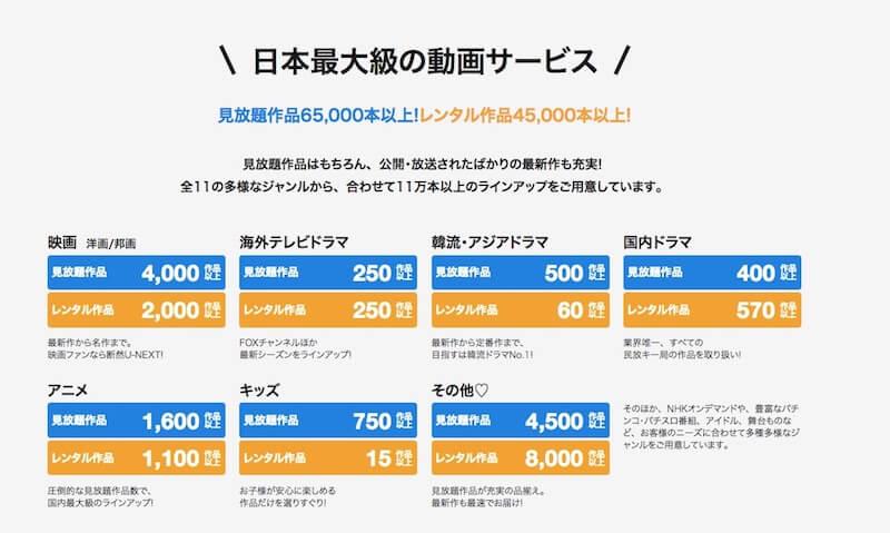 日本最大級の動画サービス