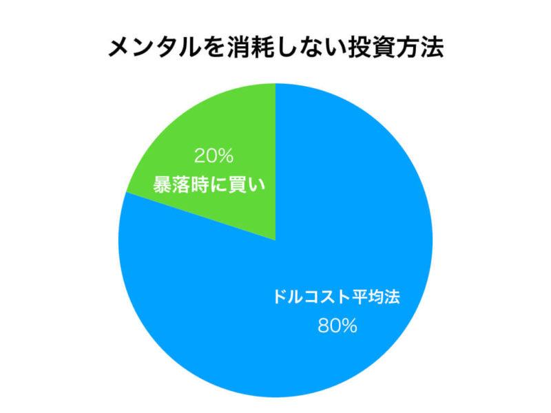 mentaru_wo_syoumousinai